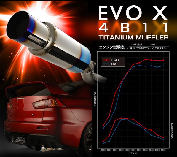 Tomei Expreme Titanium Catback Exhaust Mitsubishi Evolution X 2008-14